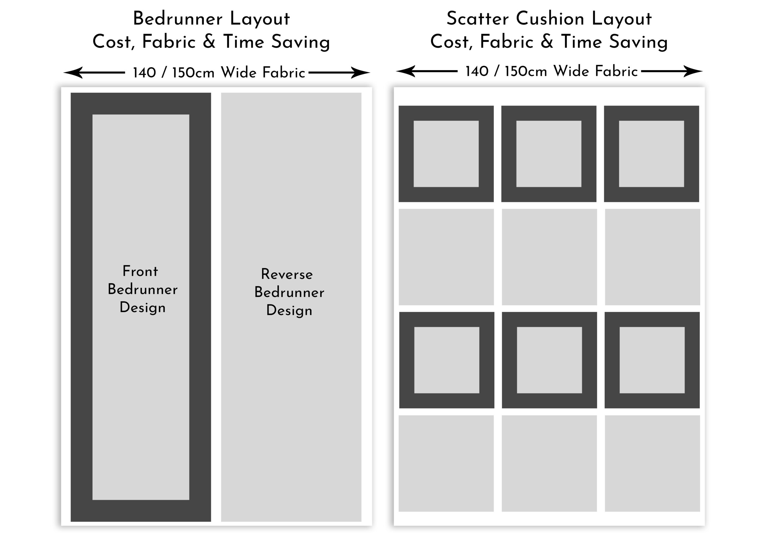 cushion and runner layout